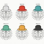The Six Thinking Hats and How to Use Them