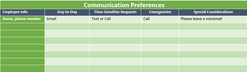 Example of a communication matrix for teams